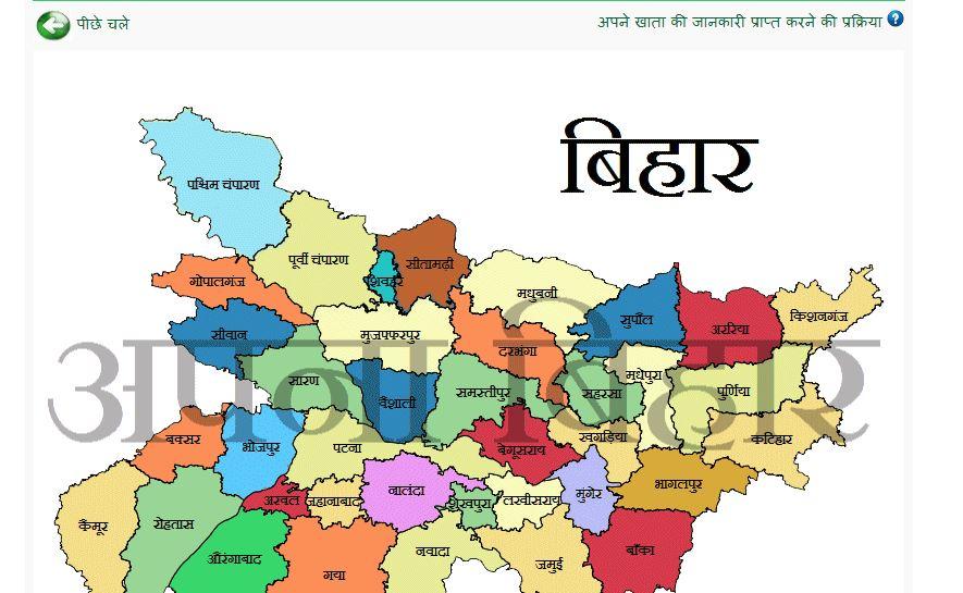 Bihar Bhumi Bhulekh Records