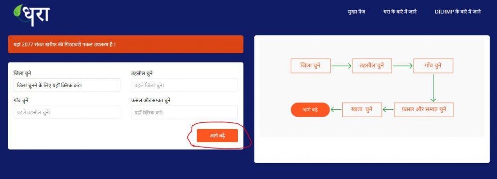 Rajasthan Girdawari Report Online