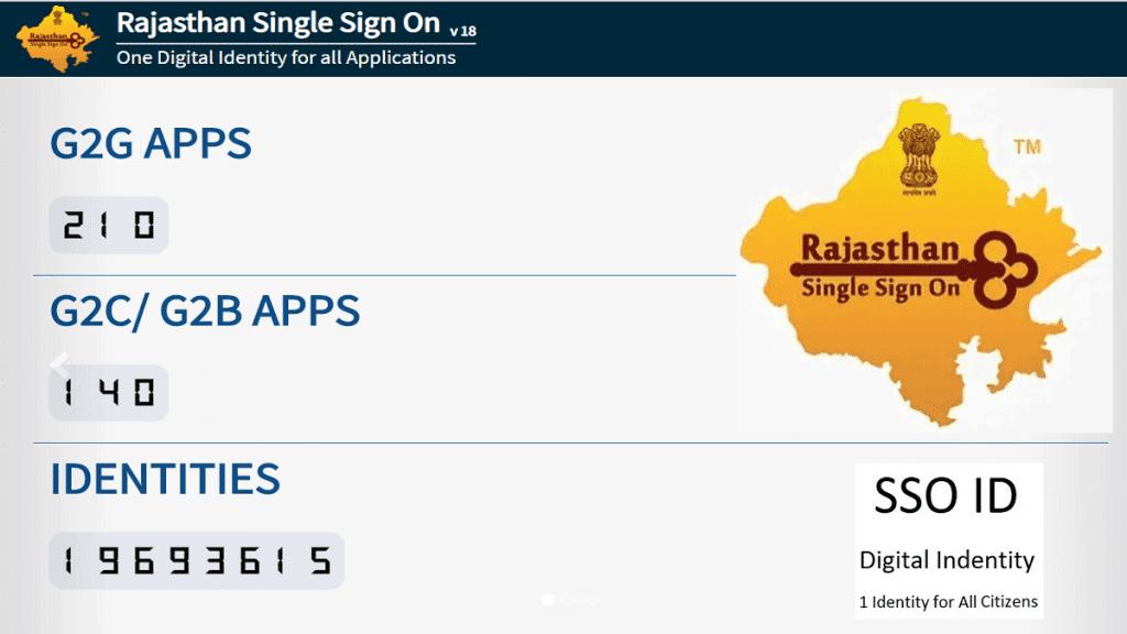 Rajasthan SSO ID Homepage